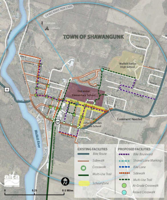 Ostrander Elementary School SRTS Action Plan - Ulster ...